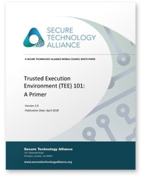 Covershot — Trusted Execution Environment 101: A Primer